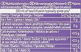 Lipton Geschenkbox ausgewählte Sorten Tee, 1er Pack (8 x 5 Stück)